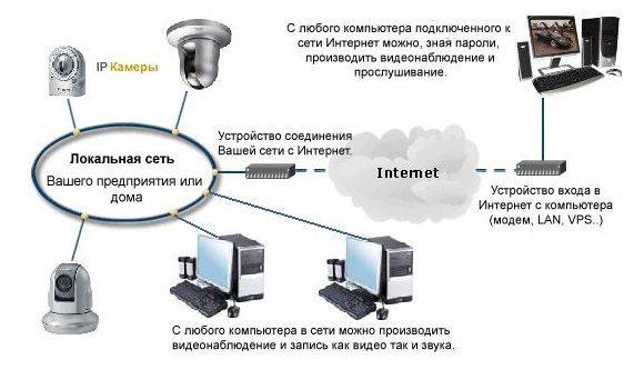 ip-cameras-3.jpg