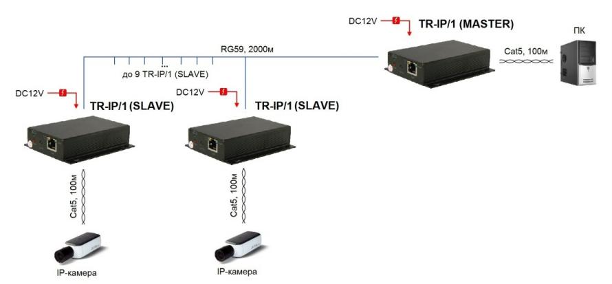 TR-IP-1-KIT_СХ2.png