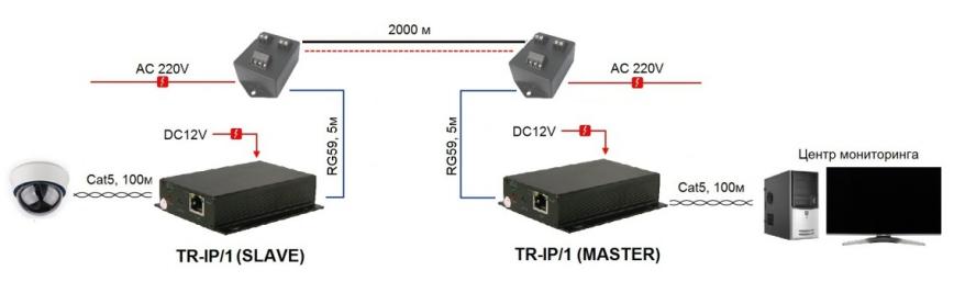 TR-IP-1-KIT_СХ3.png