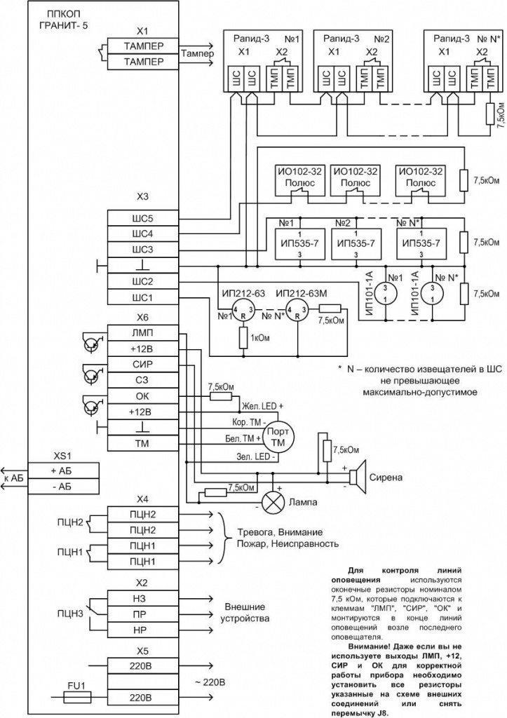 Гранит-5 (USB) с