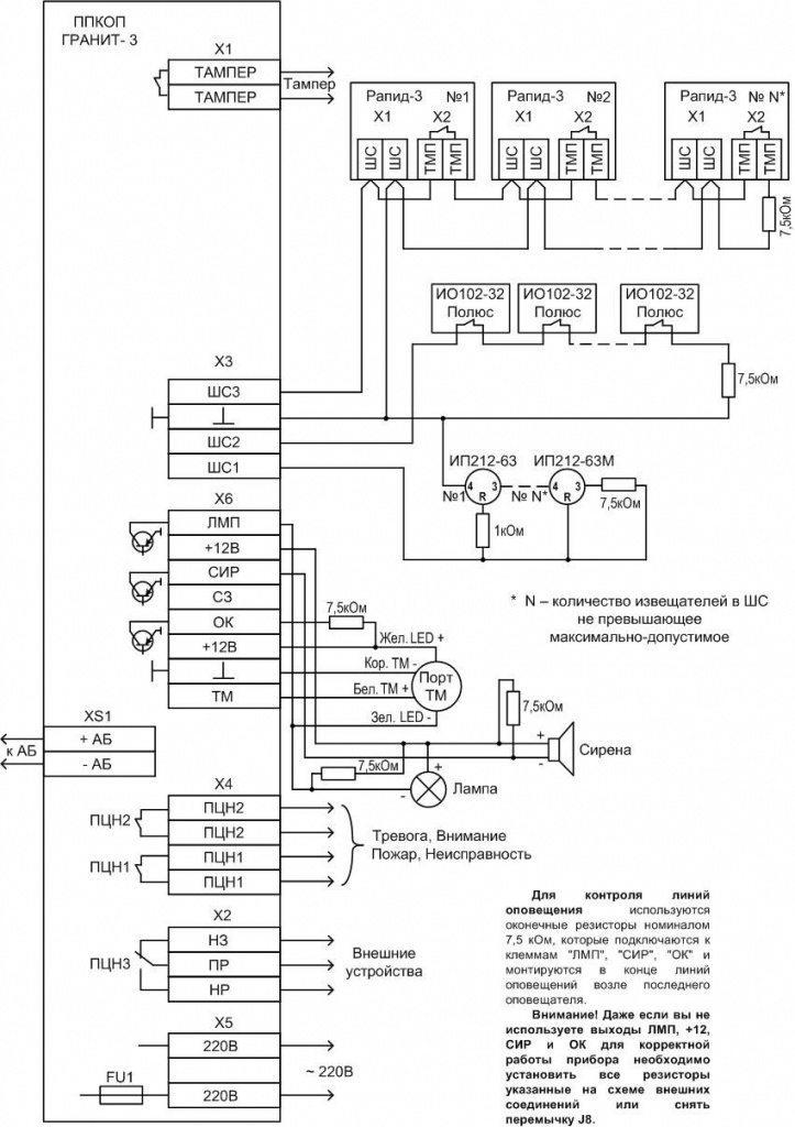 Гранит-3 ( USB) с УК _СХ3.jpg