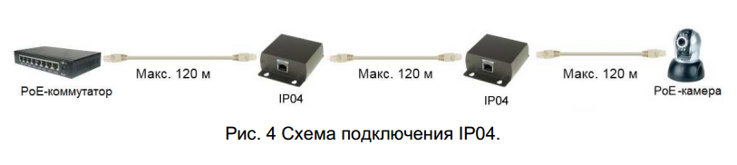 IP04_СХ.png