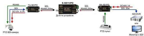 E-SD11_PD_sh_new.jpg